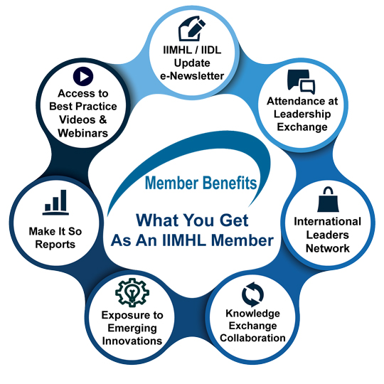 IIMHL-Benefits